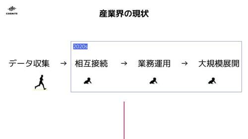 [Japan] CDF Roadmap Webinar 23 June FINALのコピー