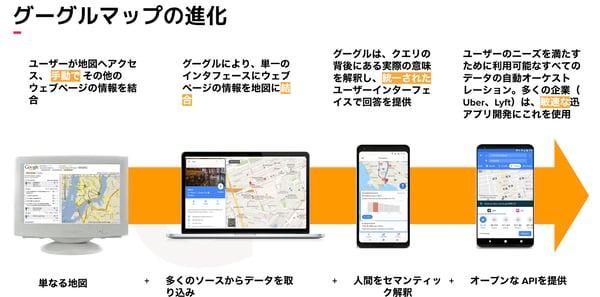 グーグルマップの進化