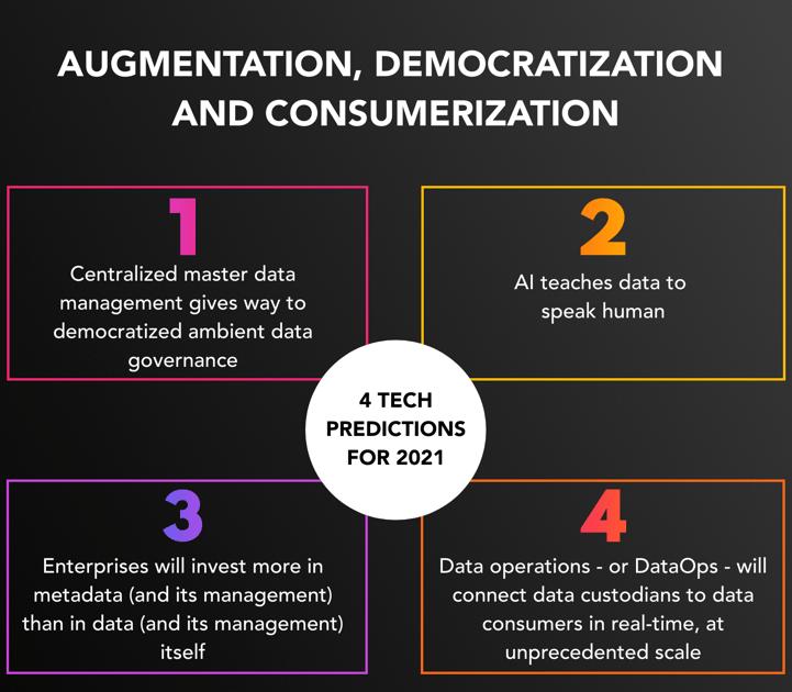 Augmentation, democratization and consumerization