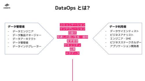 [Japan] CDF Roadmap Webinar 23 June FINAL (2)