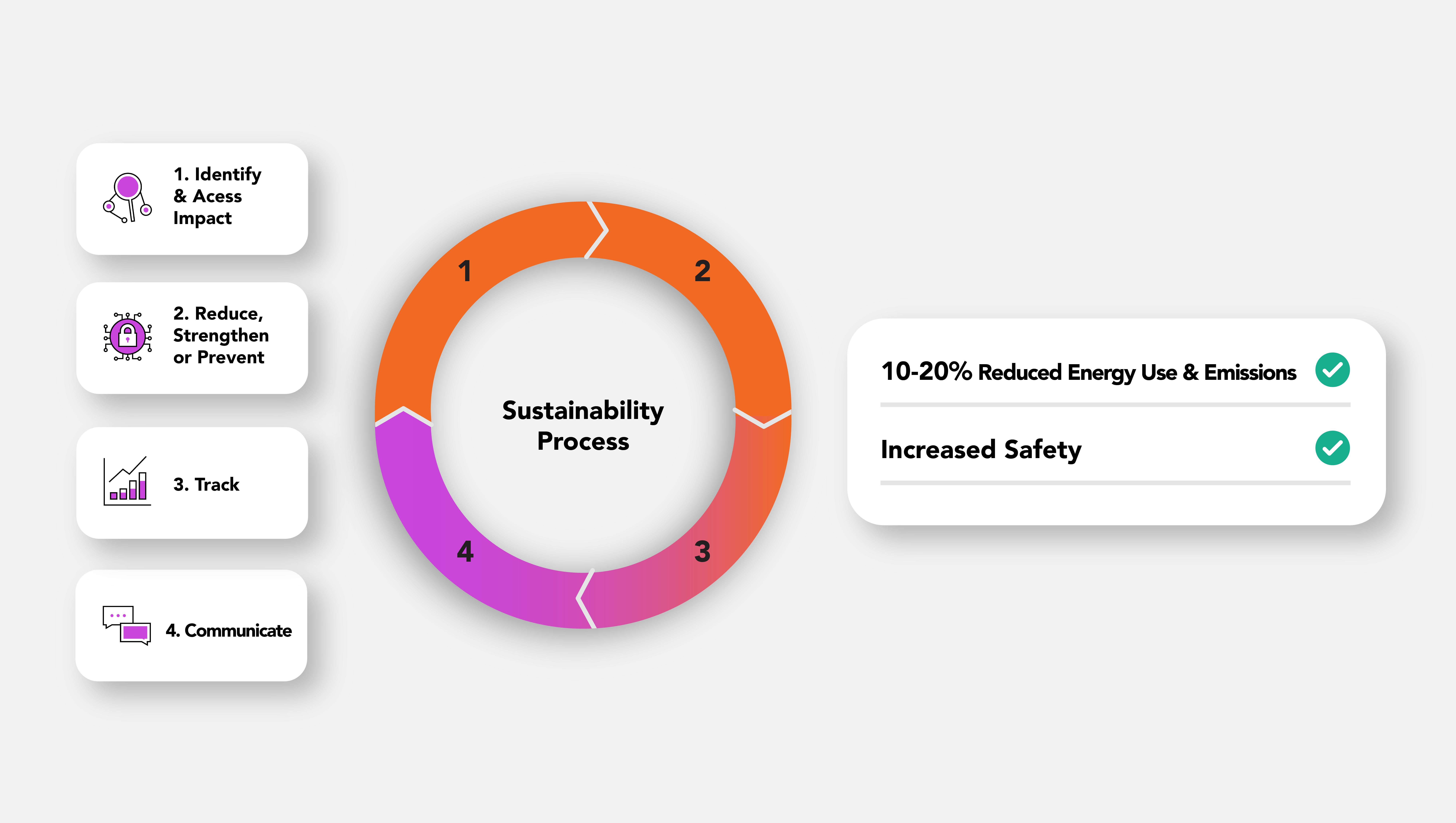 Cognite_Data_Fusion_Oil_and_Gas_Sustainability