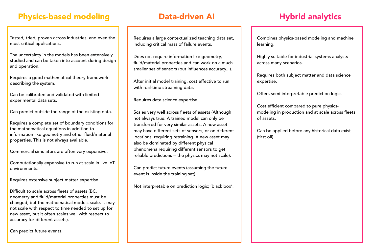 Physics and AI hybrid delivers working AI for industry