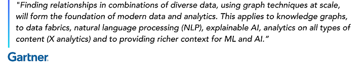 """Finding relationships in combinations of diverse data, using graph techniques at scale, will form the foundation of modern data and analytics. This applies to knowledge graphs, to data fabrics, natural language processing (NLP), explainable AI, analytics on all types of content (X analytics) and to providing richer context for ML and AI."""""""