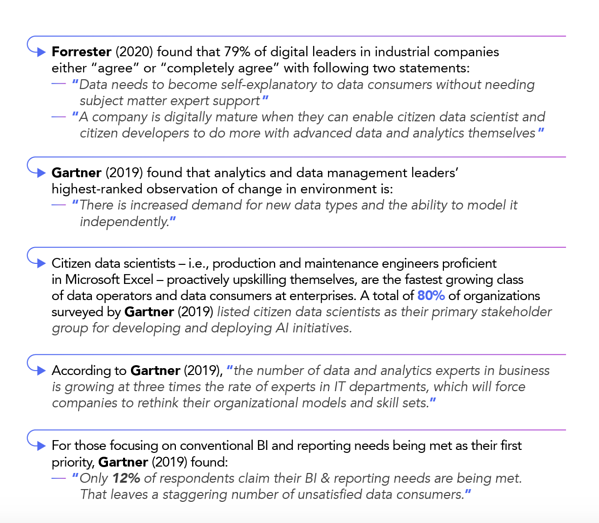 Gartner research dataops
