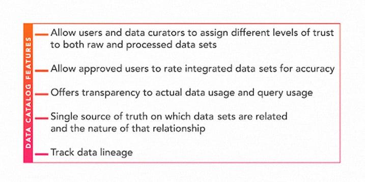 The Data Liberation Paradox - 2