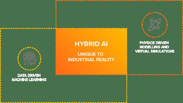 hybrid-ai (1) (1)