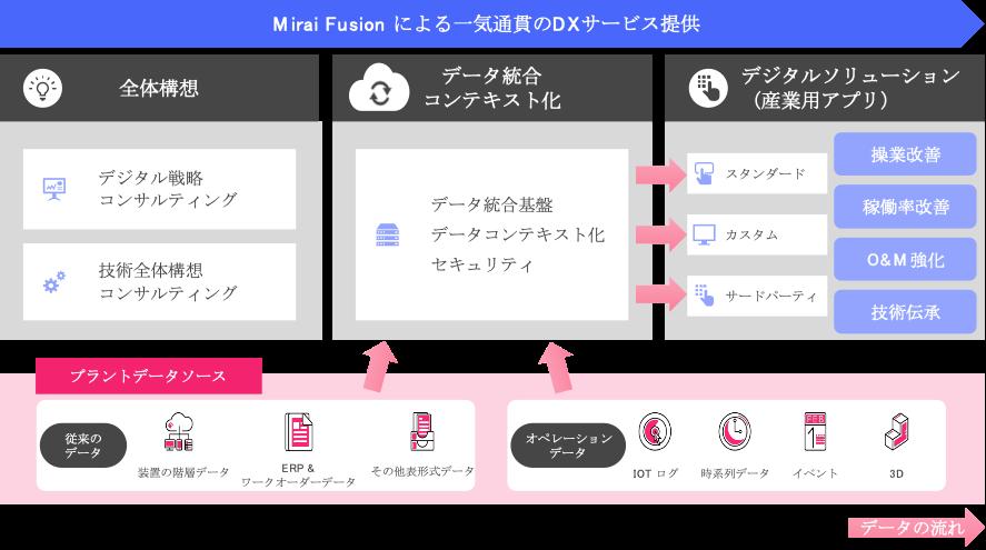 JP-MF-Figure1