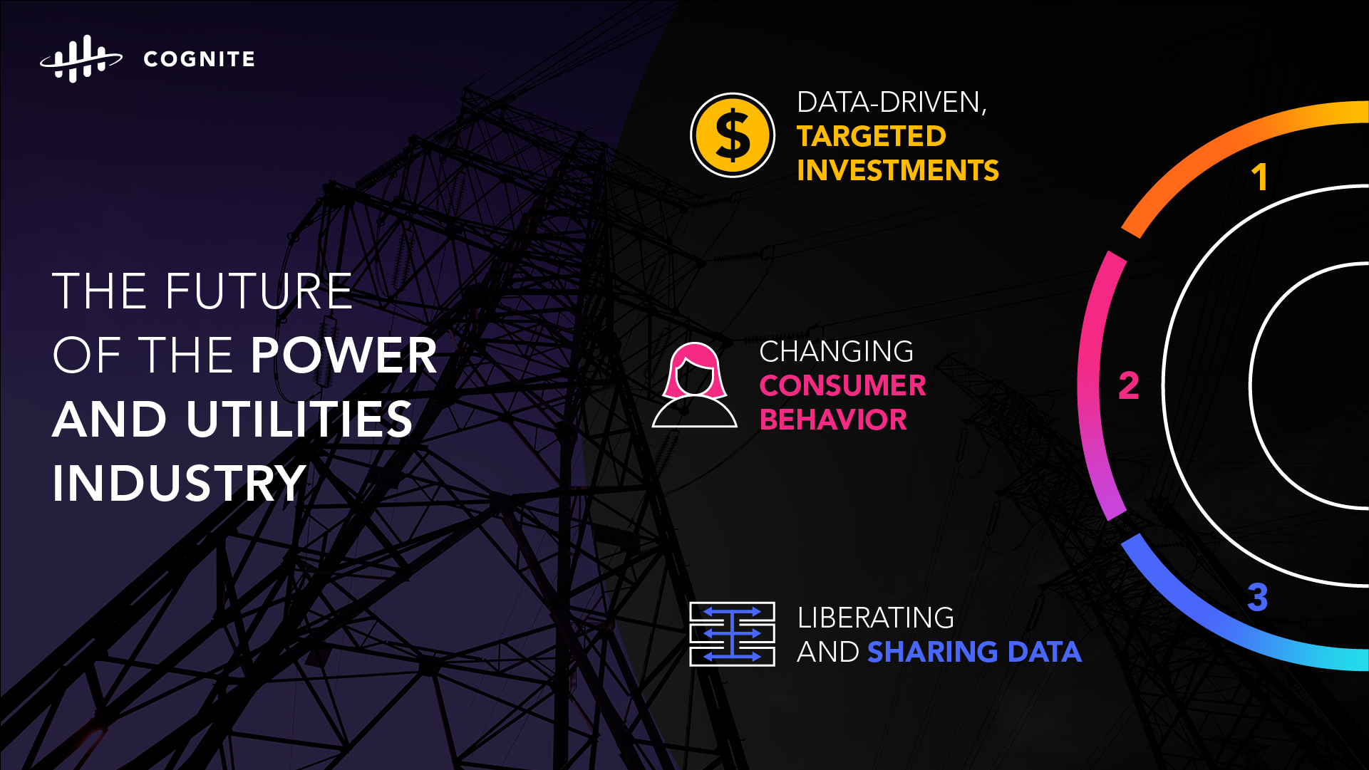 How data is enabling the electrification of society